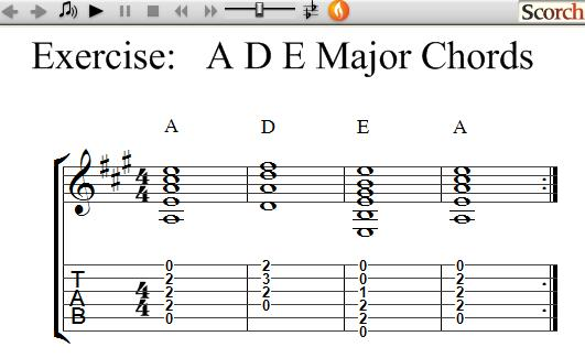 Guitar Chords Aed Image Collections Guitar Chord Chart With Finger
